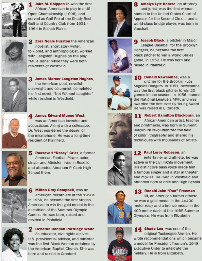black history notable people